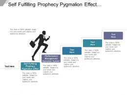 Self Fulfilling Prophecy Pygmalion Effect Performance Management Appraisal System Cpb