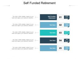 Self Funded Retirement Ppt Powerpoint Presentation Summary Background Images Cpb