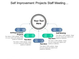 Self Improvement Projects Staff Meeting Empowering Local Marketers Cpb
