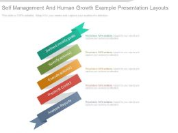 Self Management And Human Growth Example Presentation Layouts