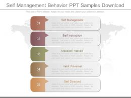 Self Management Behavior Ppt Samples Download