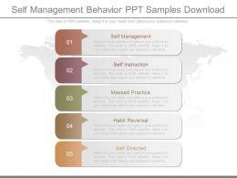 Self Management Behavior Ppt Samples Download