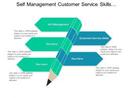 Self Management Customer Service Skills Interpersonal Communication Strategies Cpb