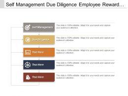 Self Management Due Diligence Employee Reward Program Strategic Planning