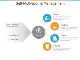 Self Motivation And Management Presentation Visuals