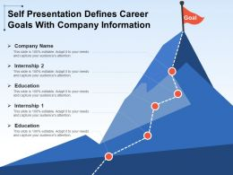 Self Presentation Defines Career Goals With Company Information