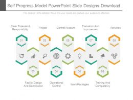 Self Progress Model Powerpoint Slide Designs Download
