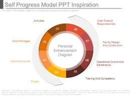 Self Progress Model Ppt Inspiration