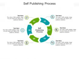Self Publishing Process Ppt Powerpoint Presentation Templates Cpb