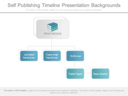 Self Publishing Timeline Presentation Backgrounds