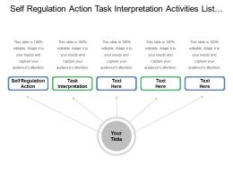 Self Regulation Action Task Interpretation Activities List Activities Attributes