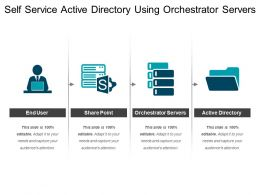 Self Service Active Directory Using Orchestrator Servers
