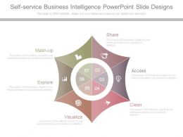 Self Service Business Intelligence Powerpoint Slide Designs