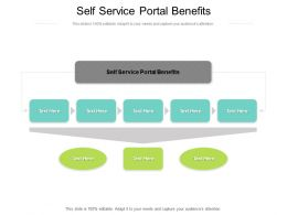 Self Service Portal Benefits Ppt Powerpoint Presentation Gallery Files Cpb