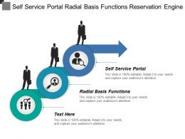 Self Service Portal Radial Basis Functions Reservation Engine