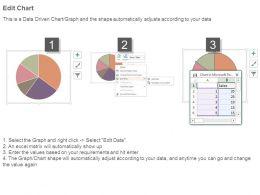 sell_through_analysis_dashboard_ppt_presentation_powerpoint_Slide04