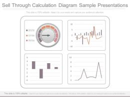 Sell Through Calculation Diagram Sample Presentations