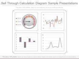 Sell Through Calculation Diagram Sample Presentations