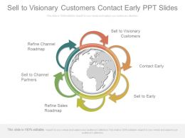 Sell To Visionary Customers Contact Early Ppt Slides