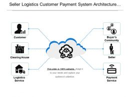 Seller Logistics Customer Payment System Architecture With Icons