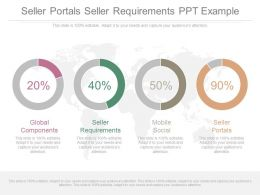 Seller Portals Seller Requirements Ppt Example