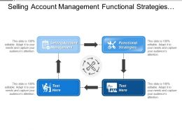 Selling Account Management Functional Strategies Planning Allocating Resources