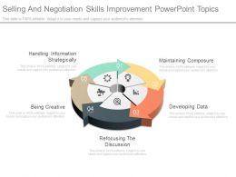 Selling And Negotiation Skills Improvement Powerpoint Topics