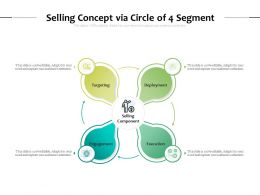 Selling Concept Via Circle Of 4 Segment