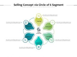 Selling Concept Via Circle Of 6 Segment