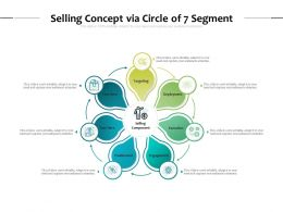 Selling Concept Via Circle Of 7 Segment