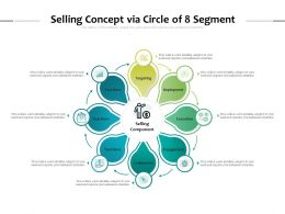 Selling Concept Via Circle Of 8 Segment