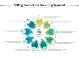 Selling Concept Via Circle Of 9 Segment