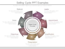 Selling Cycle Ppt Examples