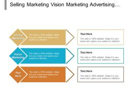 Selling Marketing Vision Marketing Advertising Internet Marketing Promotion Cpb