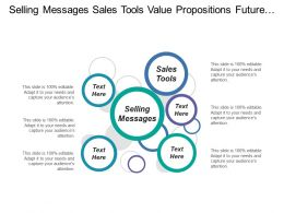 Selling Messages Sales Tools Value Propositions Future Market Positioning