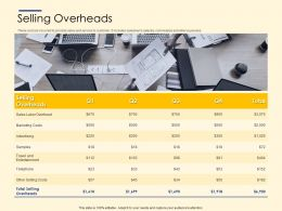 Selling Overheads Costs Ppt Powerpoint Presentation Slides Infographics