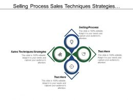 Selling Process Sales Techniques Strategies Customer Relationship Management