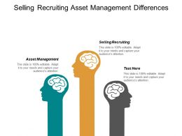 Selling Recruiting Asset Management Differences Between Management Leadership Cpb