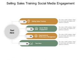 Selling Sales Training Social Media Engagement Organisational Performance Management Cpb