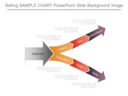 Selling Sample Chart Powerpoint Slide Background Image