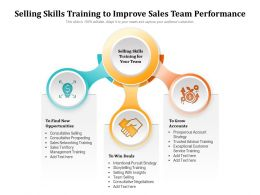 Selling Skills Training To Improve Sales Team Performance