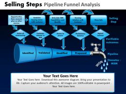 Selling Steps Pipeline Funnel Analysis Powerpoint Slides And Ppt Templates DB