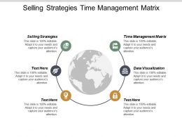 Selling Strategies Time Management Matrix Swot Analysis Data Visualization Cpb