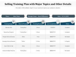 Selling Training Plan With Major Topics And Other Details