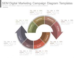 Sem Digital Marketing Campaign Diagram Templates