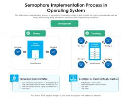 Semaphore Implementation Process In Operating System