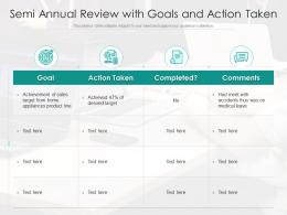 Semi Annual Review With Goals And Action Taken