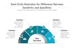 Semi Circle Illustration For Difference Between Sensitivity And Specificity Infographic Template