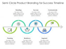 Semi Circle Product Branding For Success Timeline