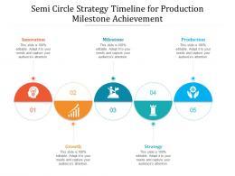 Semi Circle Strategy Timeline For Production Milestone Achievement